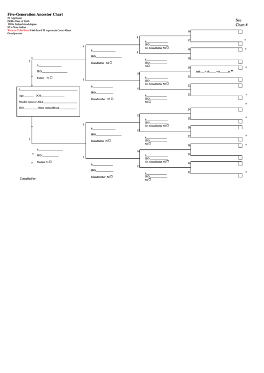 Top 6 6 Generation Family Tree Templates Free To Download In Pdf Format