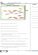 Determining Probability With Candy Worksheet With Answer Key