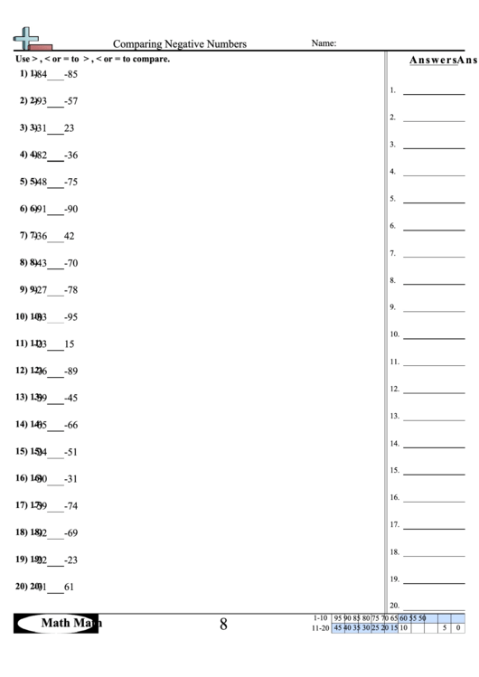 Comparing Negative Numbers Worksheet With Answer Key ...