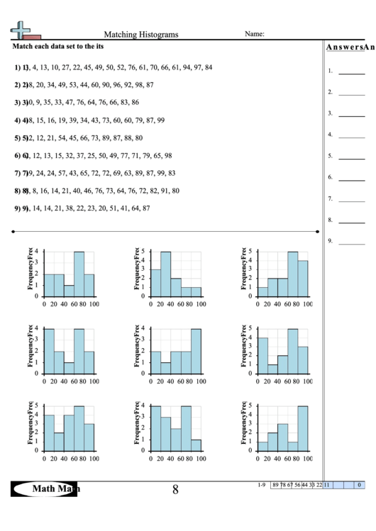 Matching Histograms Worksheet Page 2 Of 2 In Pdf