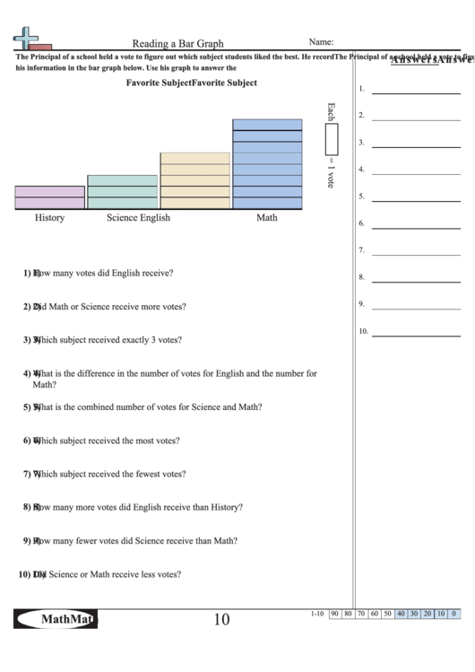 Reading A Bar Graph Worksheet With Answer Key printable pdf