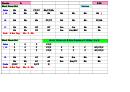 Short Dress Girl Chord Chart