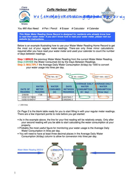 Water Meter Log Printable pdf