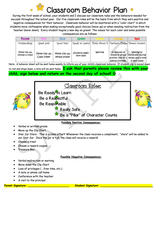 Classroom Behavior Plan