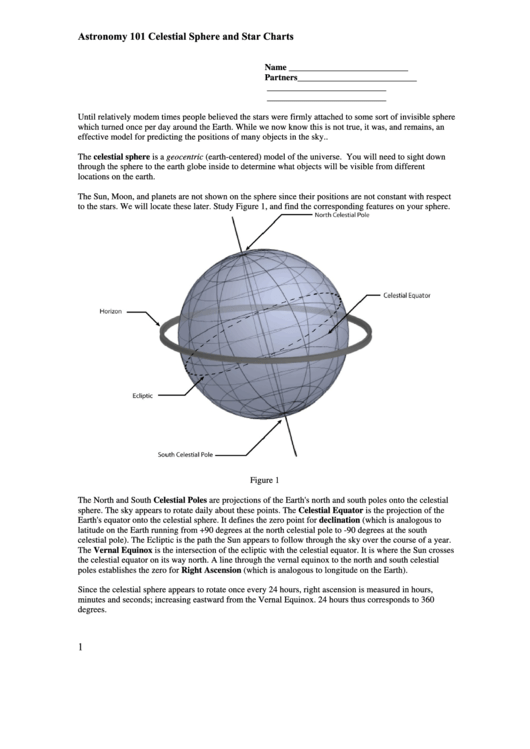 Celestial Sphere And Star Charts