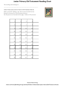 Junior Primary Old Testament Reading Chart