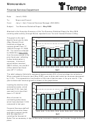Executive Summary - Memorandum Template