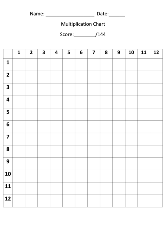 Top 15 Blank Multiplication Charts 1-12 free to download ...
