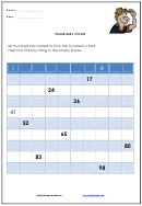 Hundreds Chart Worksheet With Answer Key Template