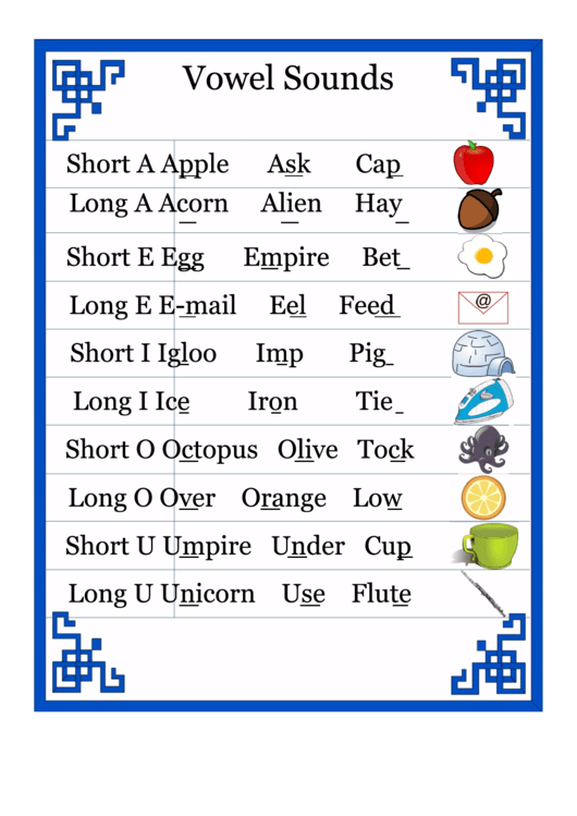 Vowel Sounds Chart Printable pdf