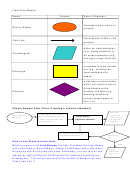 Flow Chart Basics Template
