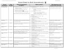 Cheat Sheet For Birth Amendments - California Department Of Public Health