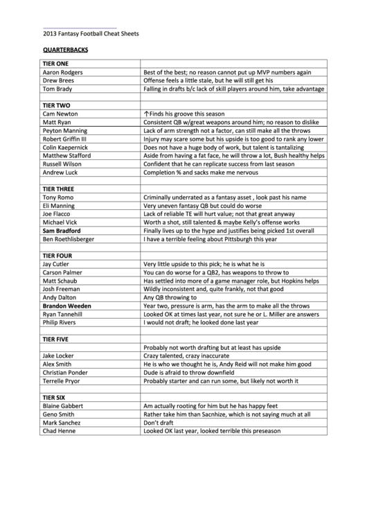 2013 Fantasy Football Cheat Sheet Printable Pdf Download