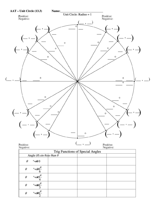 Blank Unit Circle And Special Angles Table Template printable pdf ...