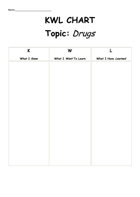 Kwl Chart Template printable pdf download