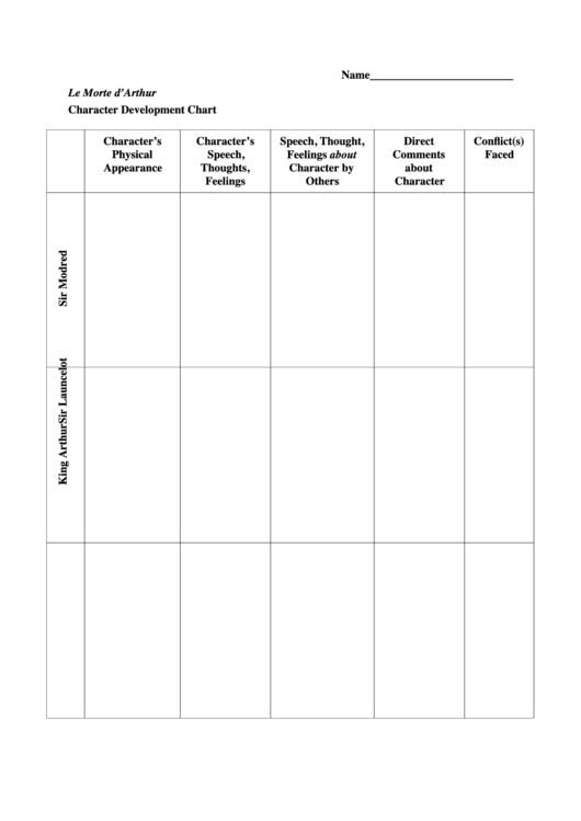 Character Development Chart