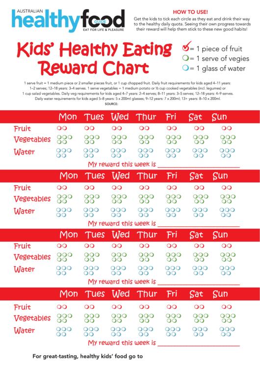 Kids' Healthy Eating Reward Chart