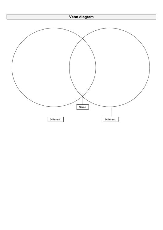 Top 25 2 Circle Venn Diagram Templates Free To Download In Pdf Format