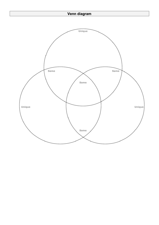 Free Venn Diagram Template Edit Online And Download Inducedfo