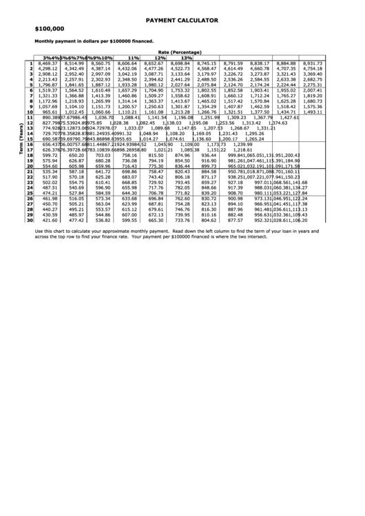 Payment Calculator Spreadsheet - $100000 Financed