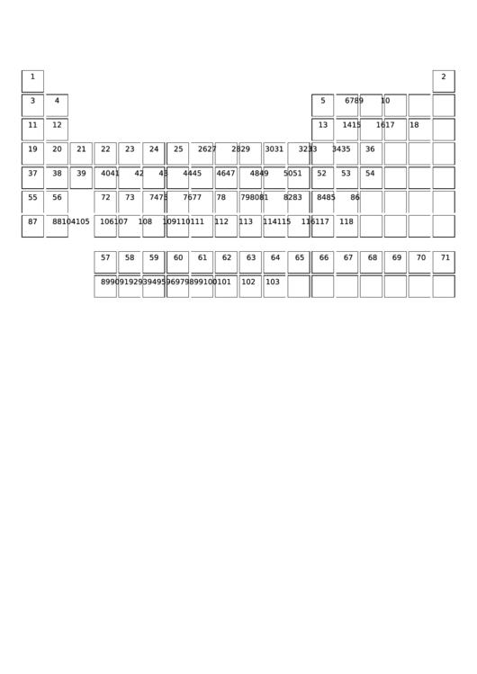 Periodic Table Printable pdf