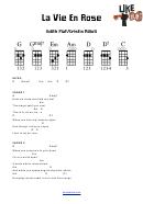 La Vie En Rose Chord Chart