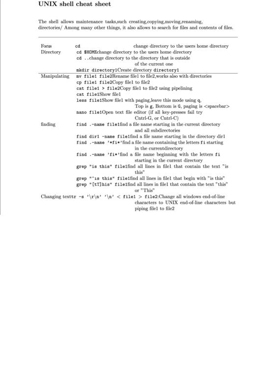 Unix Shell Cheat Sheet