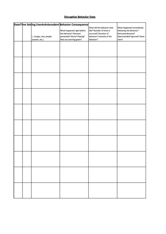 Disruptive Behavior Data Sheet