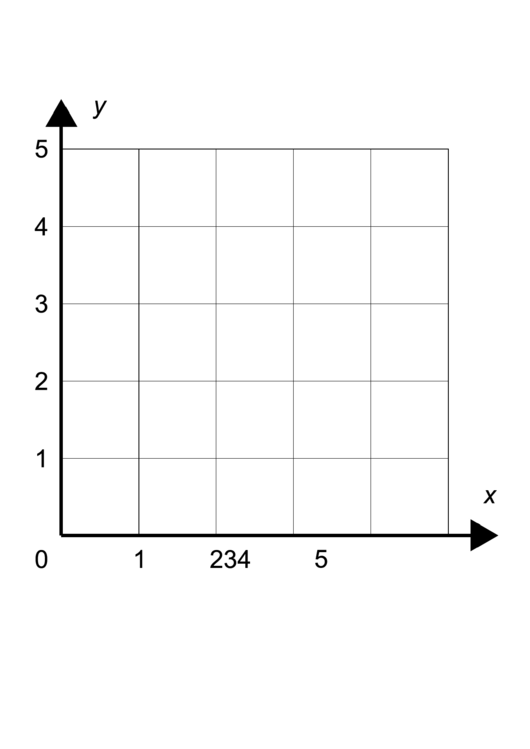 Small Single Quadrant Cartesian Grid Paper Template Printable pdf