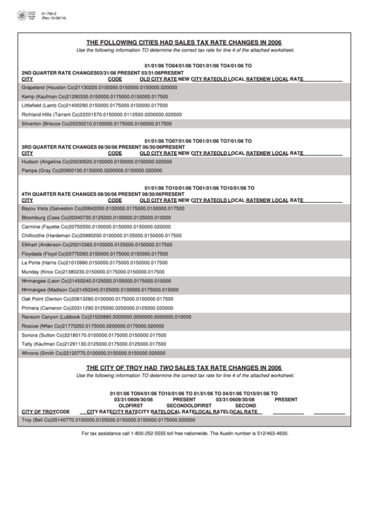 Form 01-790-2 - The Following Cities Had Sales Tax Rate Changes In 2006 Printable pdf
