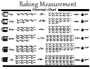 Baking Measurement Conversion Chart