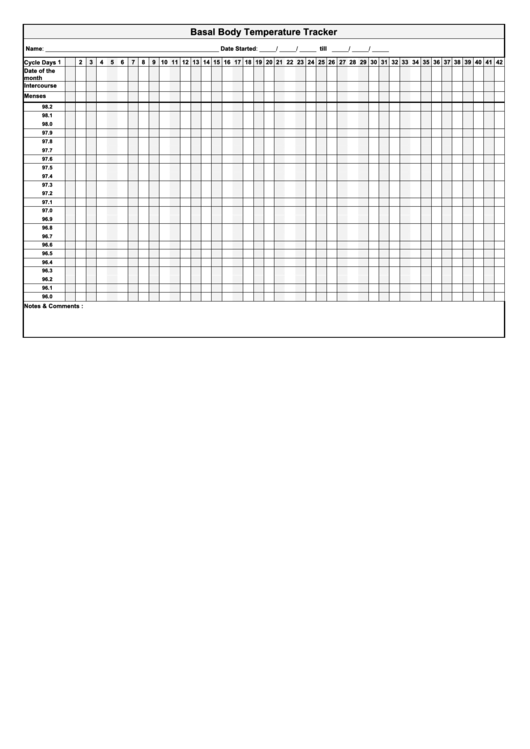 basal body temperature chart template - basal body temperature chart lower temperatures printable