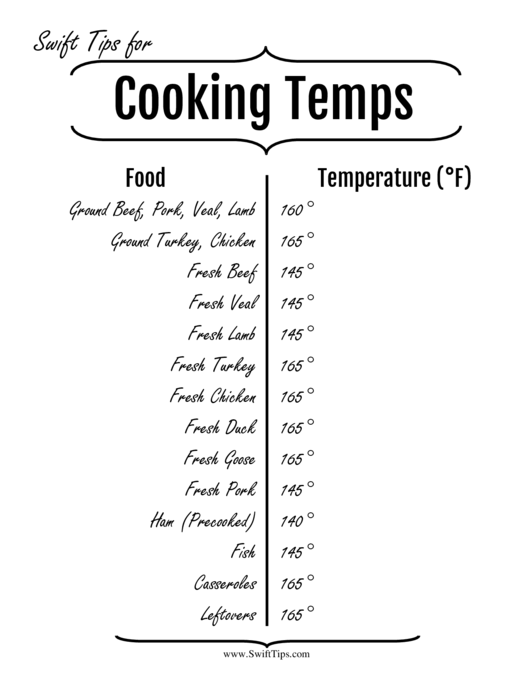 graphic relating to Printable Food Temperature Chart called Cooking Weather conditions Conversion Chart printable pdf obtain