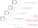 Maternal Lineage Family Tree Template