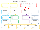 Blended Family Tree Template