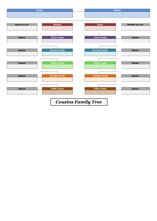 Cousins Family Tree