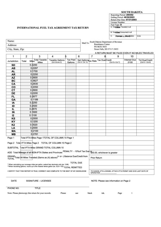 International Fuel Tax Agreement Tax Return Form - 2002 Printable pdf