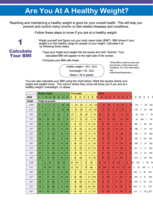 Body Mass Index Chart & Calculator Printable pdf