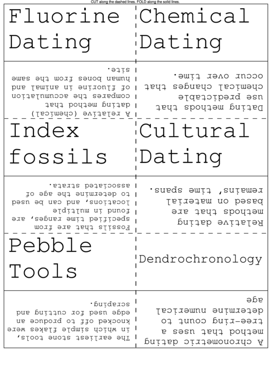 Methods Of Dating Minerals And Materials Flash Cards