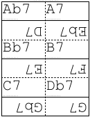 Tritone Substitution Chords Flash Cards