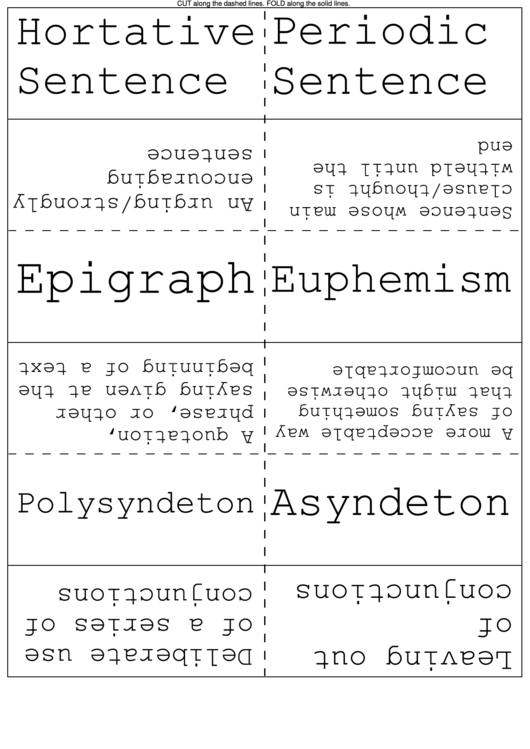 Figures Of Speech And Literary Analysis Flash Cards