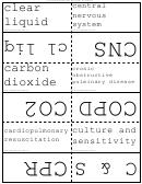 Emergency Room Abbreviations Flash Cards