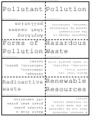 Pollution Flash Cards