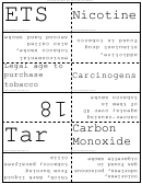 Tobacco And Smoking Flash Cards