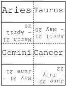 Astrology Dates Flash Cards