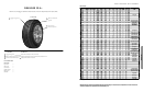 Light Truck On-/off-highway Tire Specifications