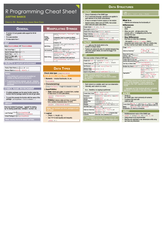 R Programming Cheat Sheet