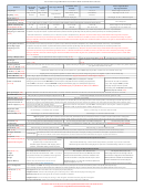 2014 Little League Baseball Tournament Rule Quick Reference Guide