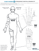 Form Wc-110 - Permanent Partial Disability Sheet