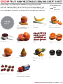 Chow Fruit And Vegetable Serving Cheat Sheet